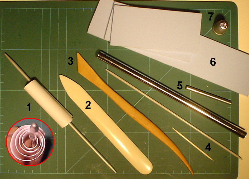 Lutz S Web Site Paper Modelling Tools